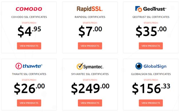 Cheapest SSL