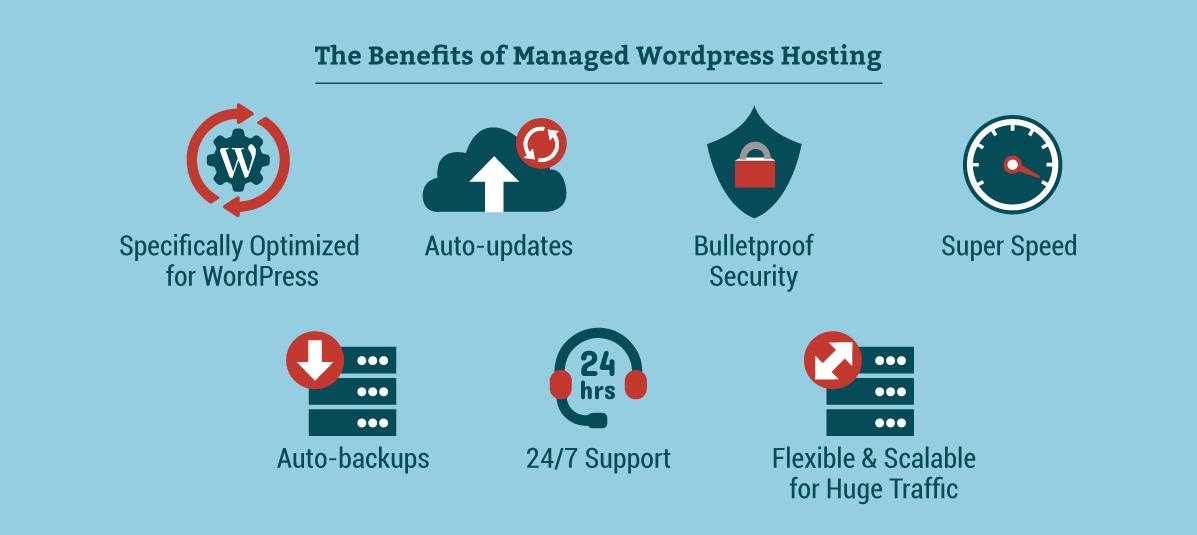 advantages of manged wordpress hosting