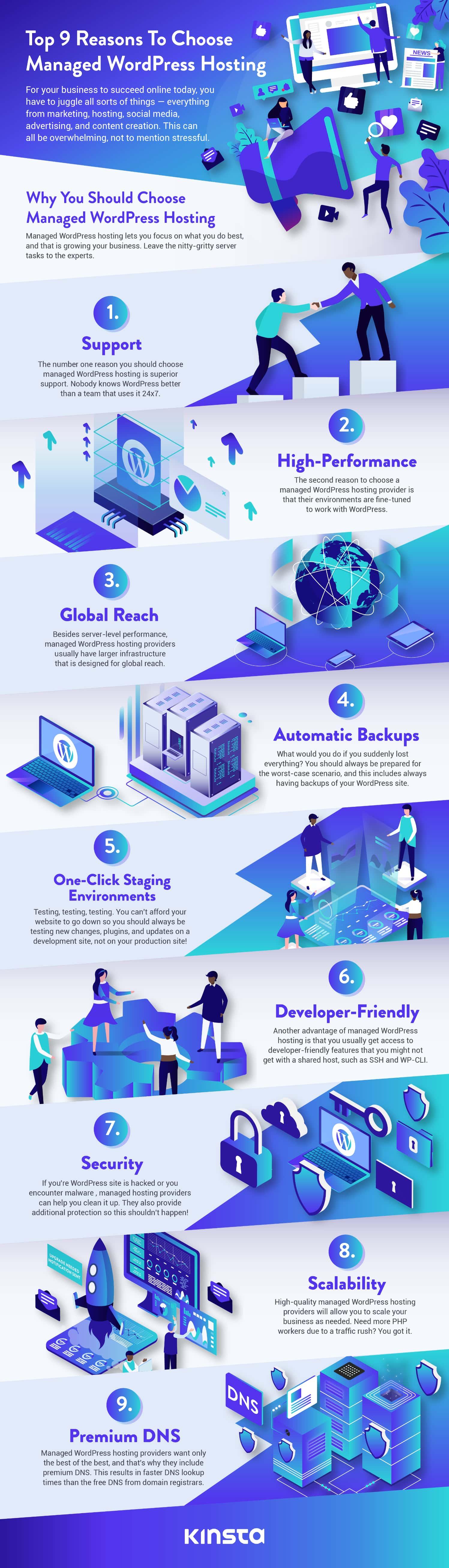 managed wordpress hosting infographic