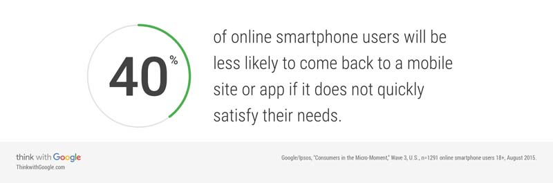 mobile-site-apps-must-satisfy-users-needs